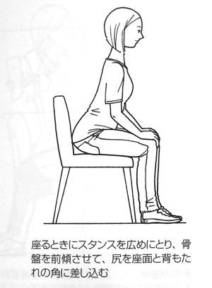 猫背にならない座り方①P192