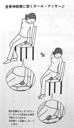 坐骨神経痛に効くマッサージP177