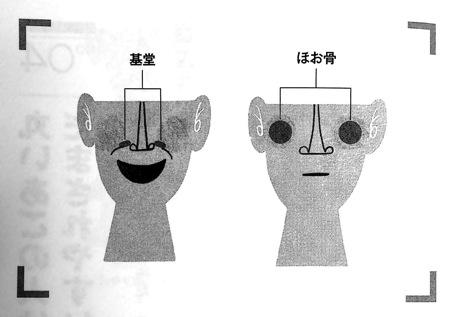 ほお骨 と 基堂 P97