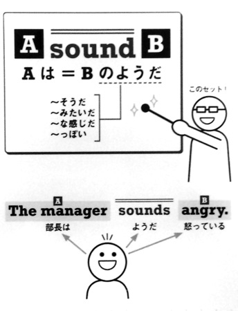 A sound B 第4章