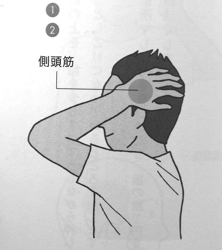 側頭筋をほぐすマッサージ① 第4章P117