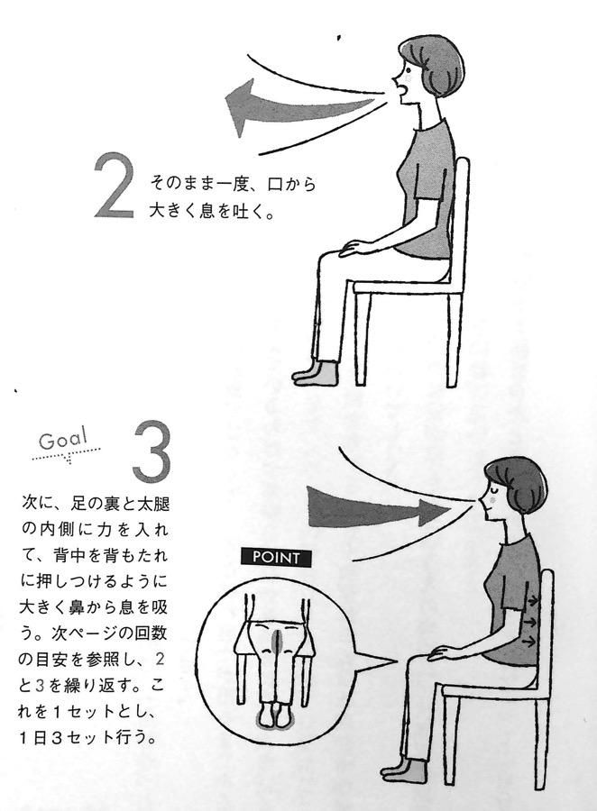 背中呼吸の行い方② 第1章P53