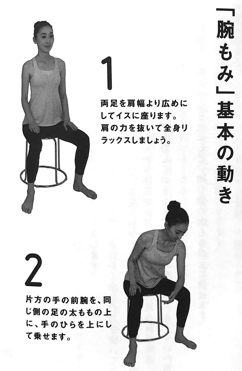 図2 腕もみ 健康法のやり方① 第2章P78