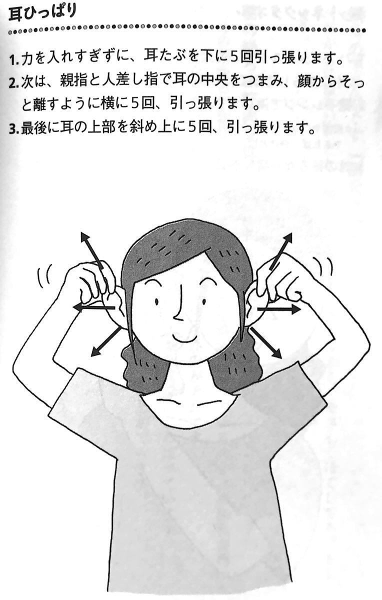 図4 耳ひっぱり PART4P106
