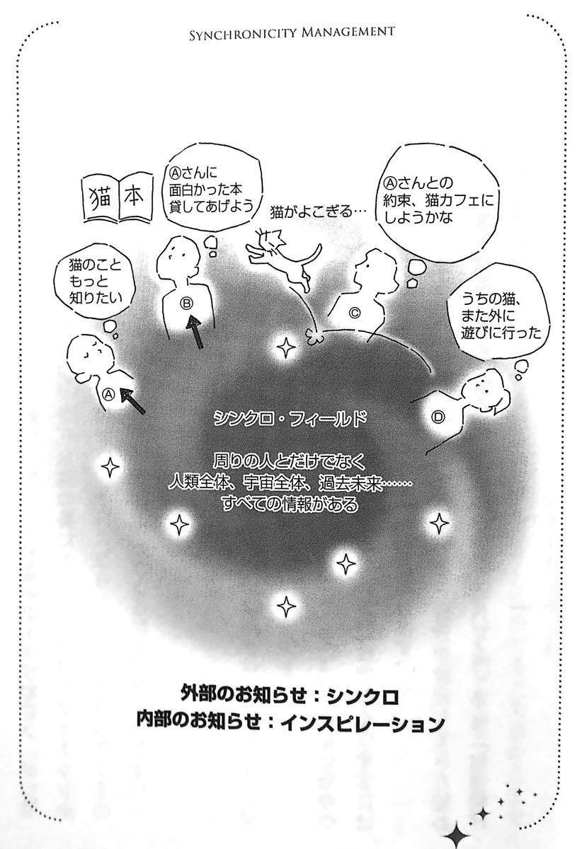 図1 シンクロ フィールド 第1章P43