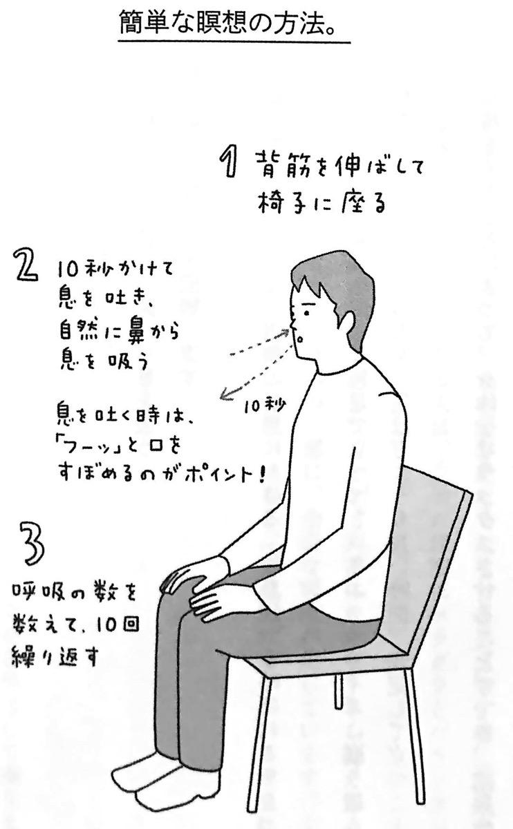 図 簡単な瞑想の方法 ひとりぼっちの時間 第4講