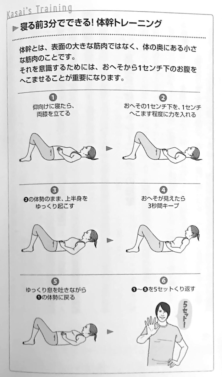 図1 寝る前3分でできる 体幹トレーニング 疲れない体 と 折れない心 第1章