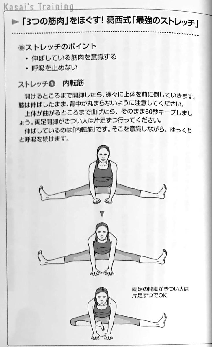 図3−1 3つの筋肉をほぐす 葛西式 最強のストレッチ ① 疲れない体 と 折れない心 第1章