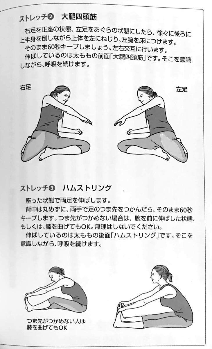 図3−2 3つの筋肉をほぐす 葛西式 最強のストレッチ ② 疲れない体 と 折れない心 第1章