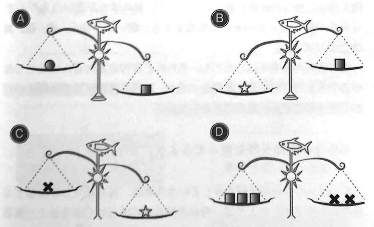 図1 天秤パズル 初級 27の思考回路 第ⅱ部