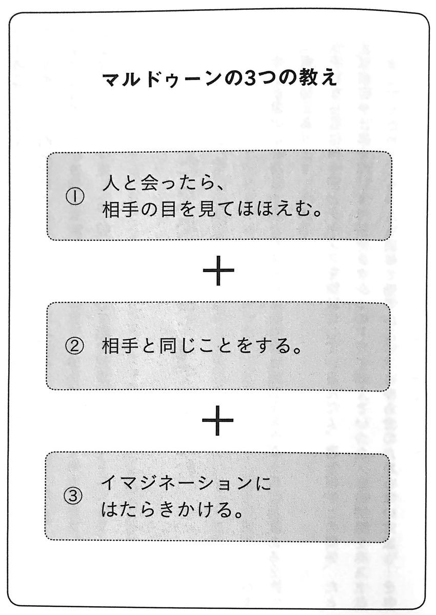 図1 マルドゥーンの教え 90秒で好かれる 第1章