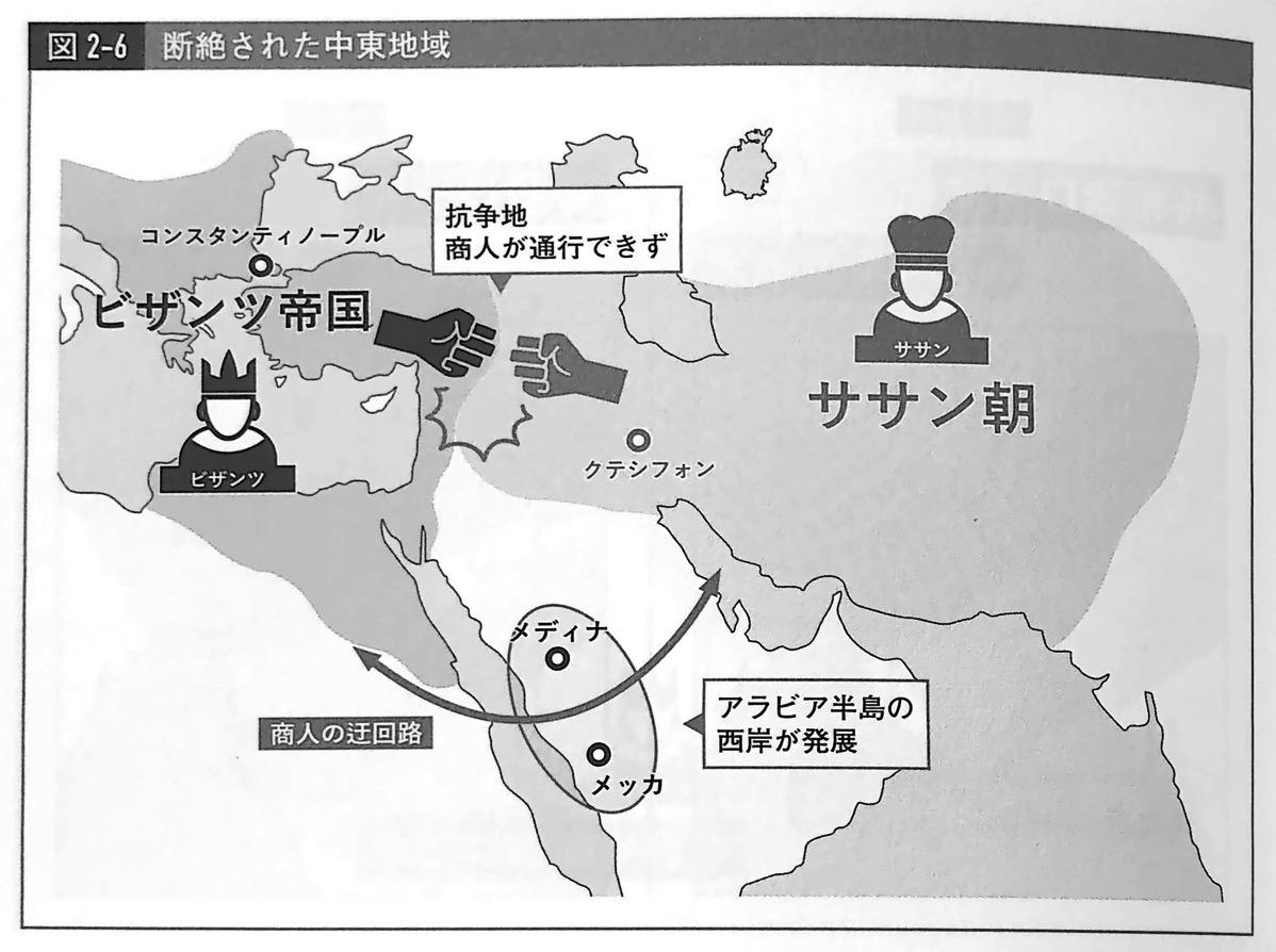図2−6 断絶された中東地域 一度読んだら絶対に忘れない世界史の教科書 第2章
