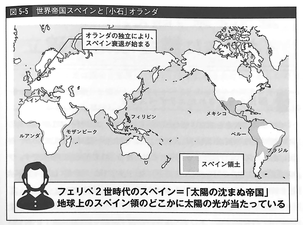 図5−5 世界帝国スペインと 小石 オランダ 一度読んだら絶対に忘れない世界史の教科書 第5章