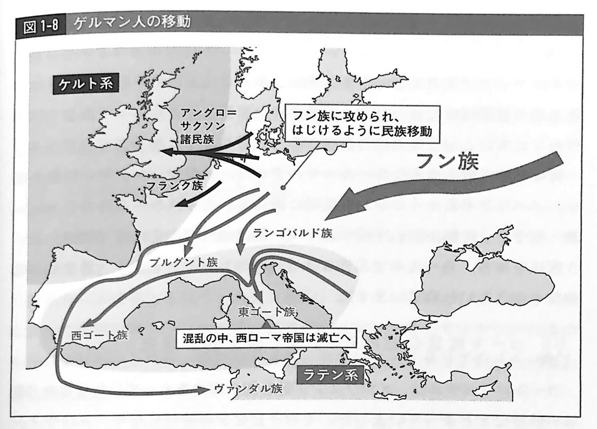 図1−8 ゲルマン人の移動 一度読んだら絶対に忘れない世界史の教科書 第1章