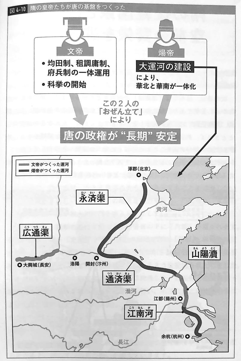 図4−10 隋の皇帝たちが唐の基盤をつくった 一度読んだら絶対に忘れない世界史の教科書 第4章
