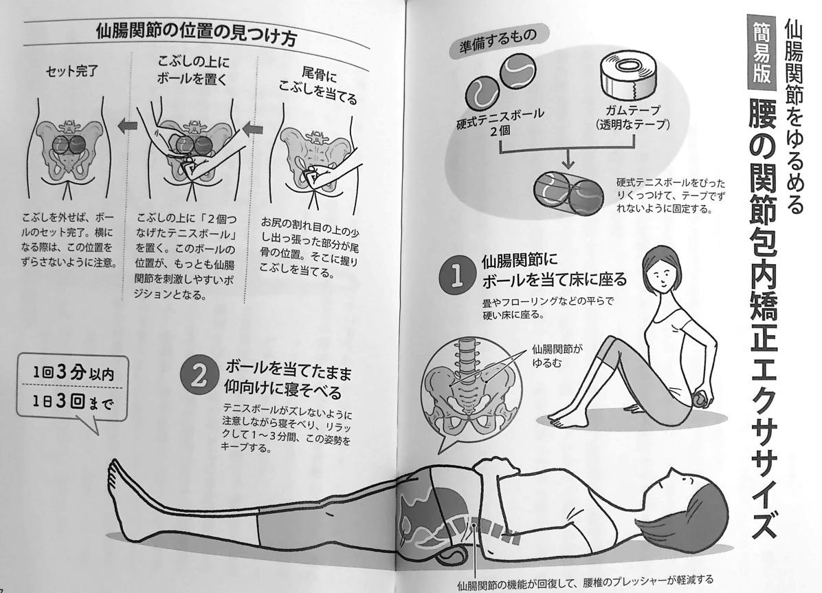 図4 腰の関節包内矯正エクササイズ 荷重関節をゆるめる 第2章