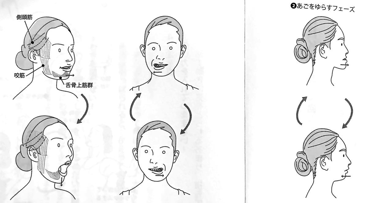 図8−2 耳たぶ回し② 輪ゴム一本で 01