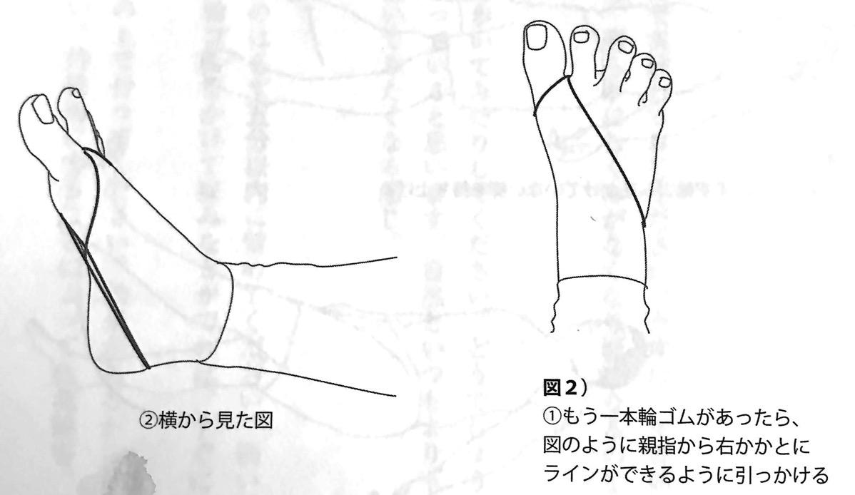 図2 足に輪ゴムをかける② 輪ゴム一本で はじめに