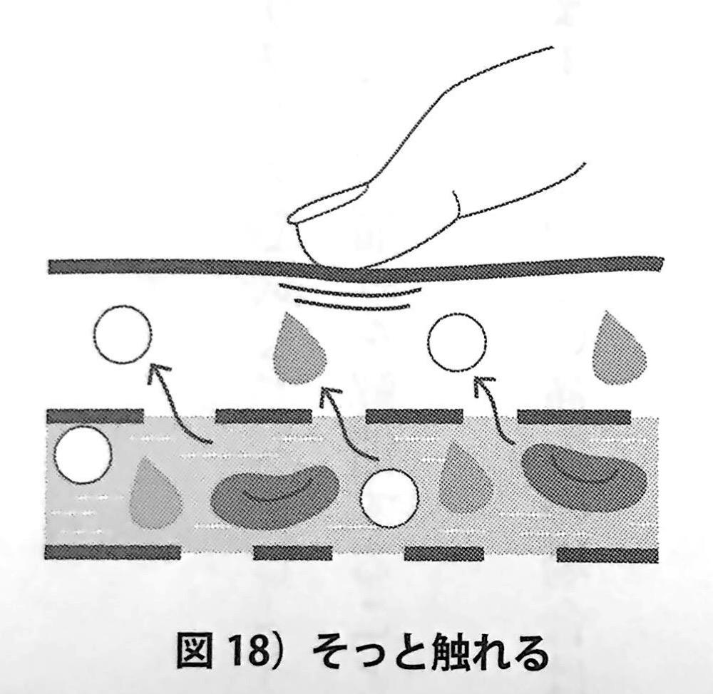 図18 そっと触れる 輪ゴム一本で 02