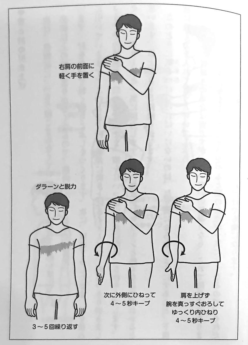 図3−2 肩の左右ひねり② 人類史上最大の波動上昇 第4章