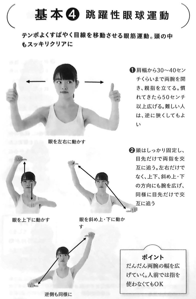 図4−4 跳躍性眼球運動 眼を動かすだけ Part4