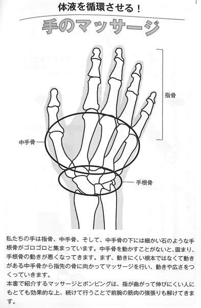 図3−1 手のマッサージ① 関節の可動域を広げる本 第2章