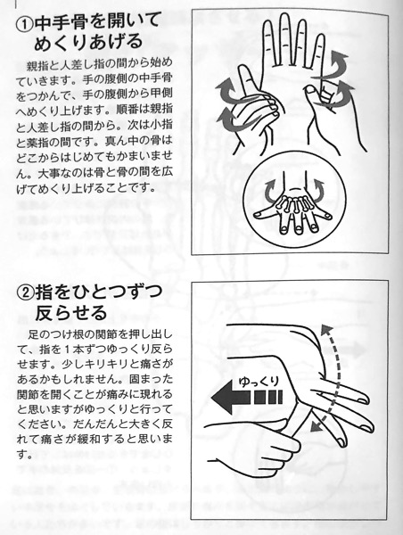 図3−2 手のマッサージ② 関節の可動域を広げる本 第2章