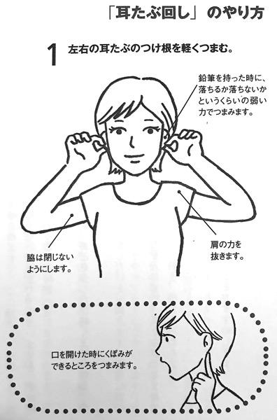 図4 1 耳たぶ回しのやり方① 長生きしたければ 運動はやめなさい 第6章
