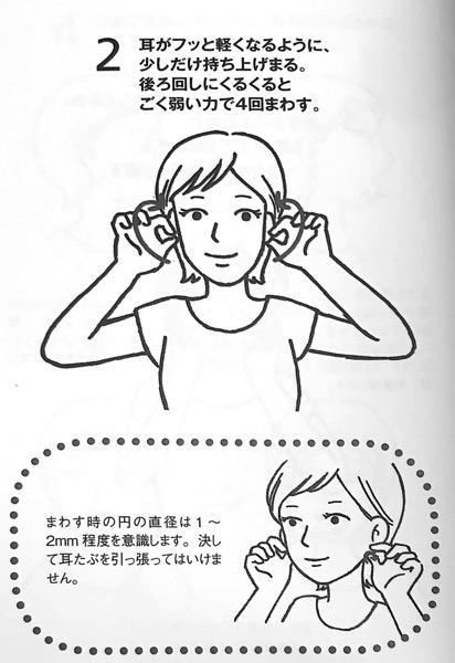 図4−2 耳たぶ回しのやり方② 長生きしたければ 運動はやめなさい 第6章