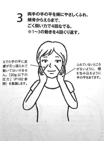 図4−3 耳たぶ回しのやり方③ 長生きしたければ 運動はやめなさい 第6章
