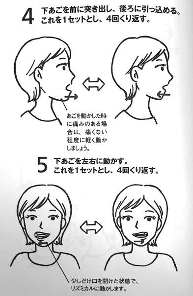 図4−4 耳たぶ回しのやり方④ 長生きしたければ 運動はやめなさい 第6章