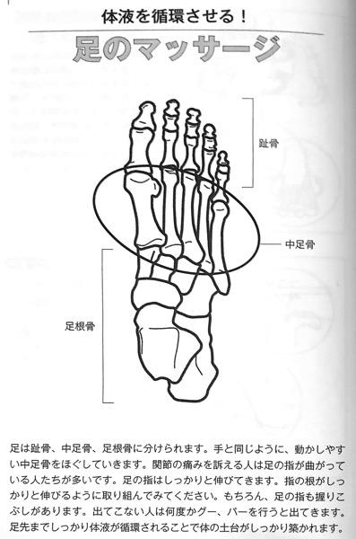 図4−4 足のマッサージ① 関節の可動域を広げる本 第2章