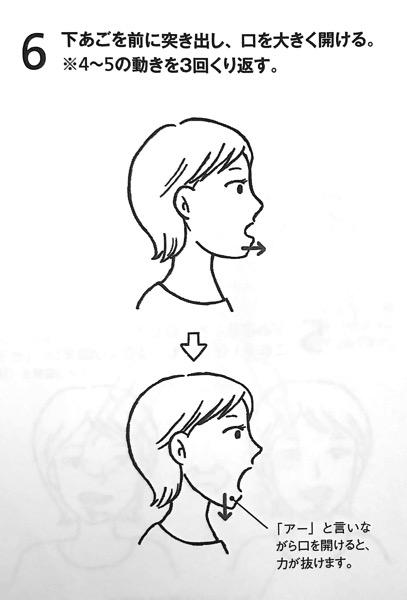 図4−5 耳たぶ回しのやり方⑤ 長生きしたければ 運動はやめなさい 第6章