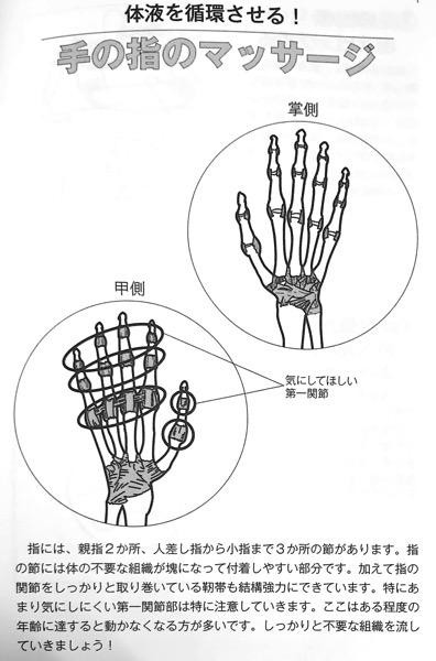 図5−1 手の指のマッサージ① 関節の可動域を広げる本 第2章