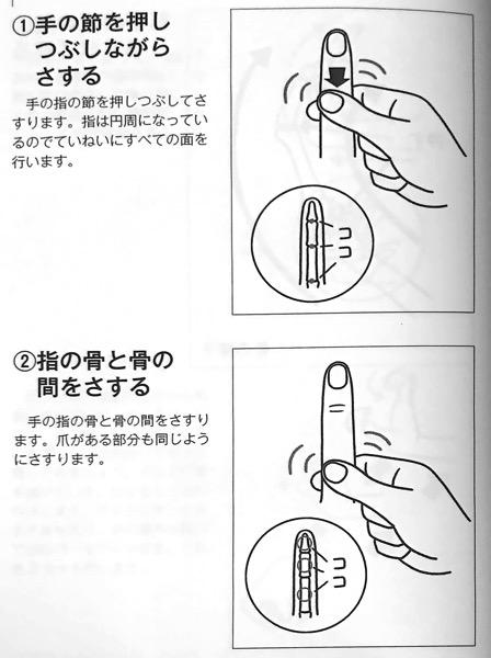 図5−2 手の指のマッサージ② 関節の可動域を広げる本 第2章