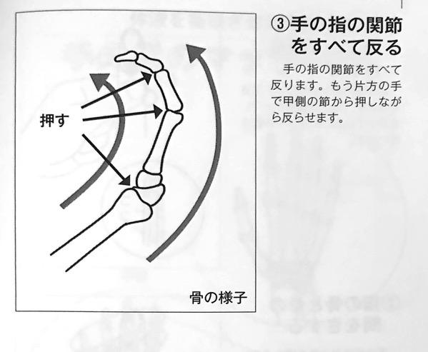 図5−3 手の指のマッサージ③ 関節の可動域を広げる本 第2章