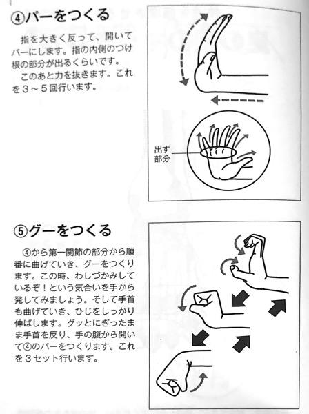 図5−4 手の指のマッサージ④ 関節の可動域を広げる本 第2章