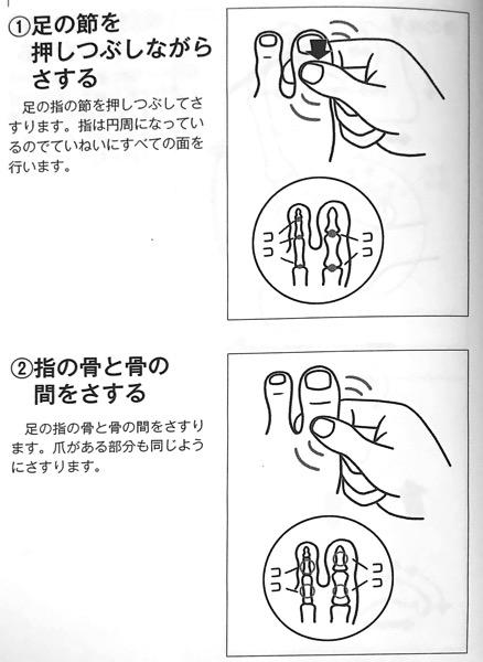図6−2 足の指のマッサージ② 関節の可動域を広げる本 第2章
