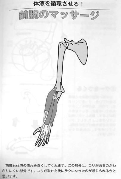 図7−1 前腕のマッサージ① 関節の可動域を広げる本 第2章