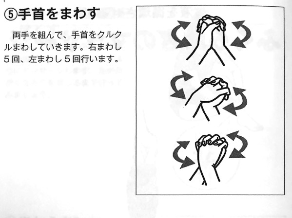 図7−4 前腕のマッサージ④ 関節の可動域を広げる本 第2章