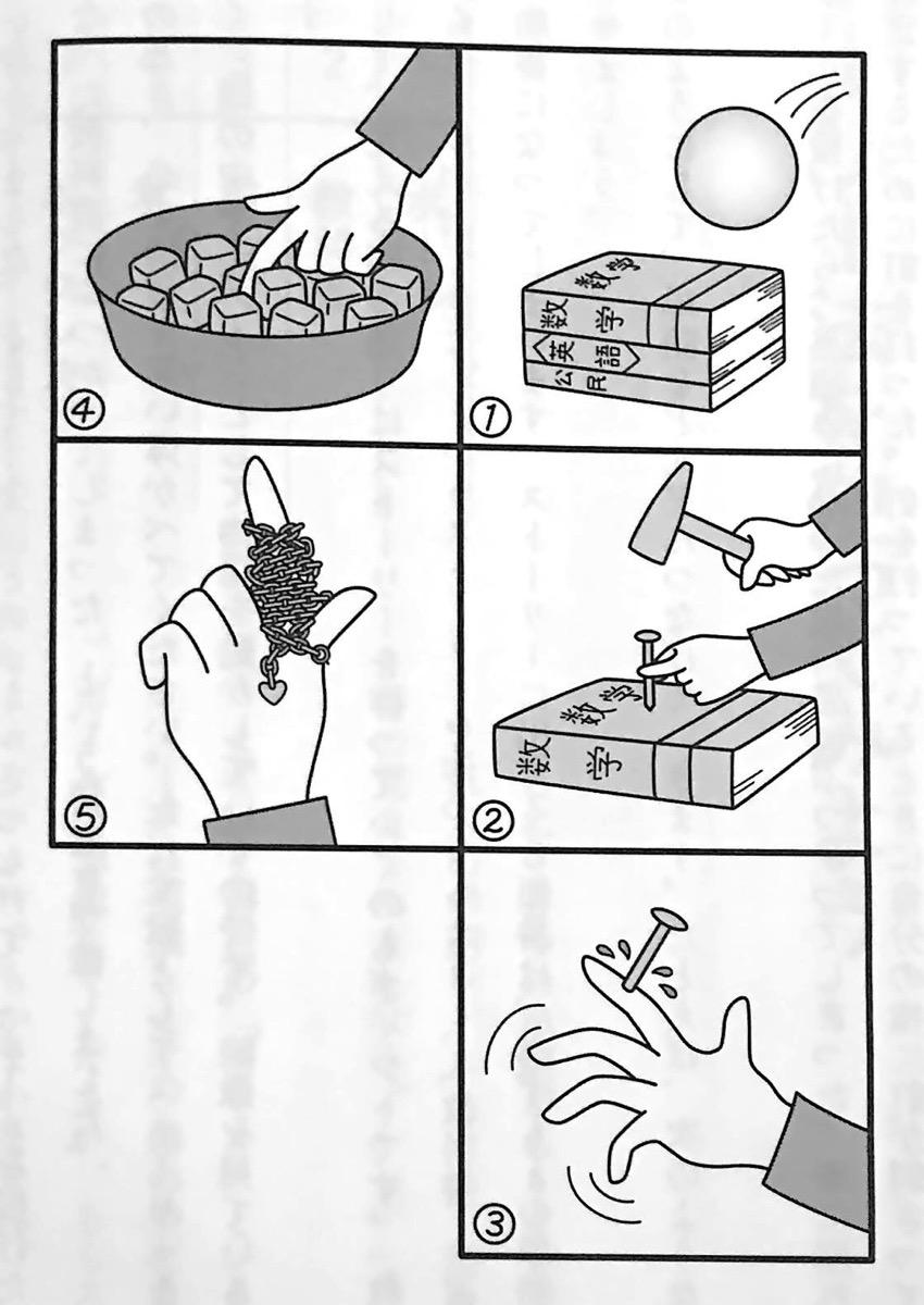 図2 ストーリー法のイメージ例 場所法 第3章