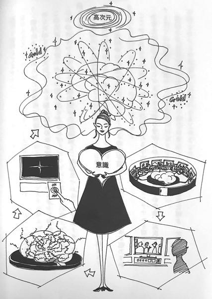 図2 思考を自分でコントロールするワーク エナの超シンプルな生き方STEP1 第4章