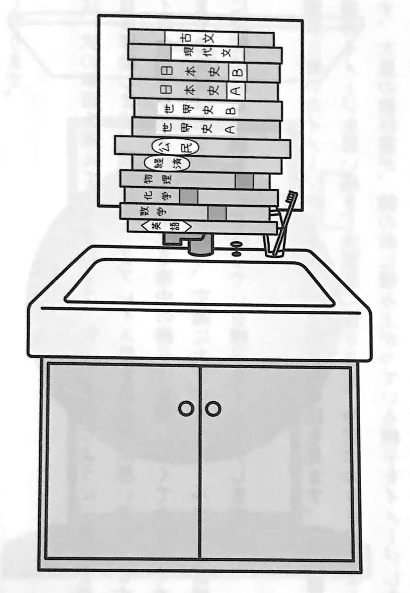 図6 洗面所にあるたくさんの教科書 場所法 第4章