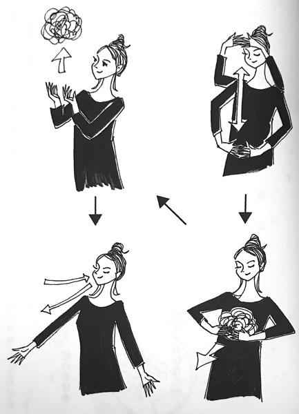 図2−2 マカバ統合② エナの超シンプルな生き方 STEP2 第3章