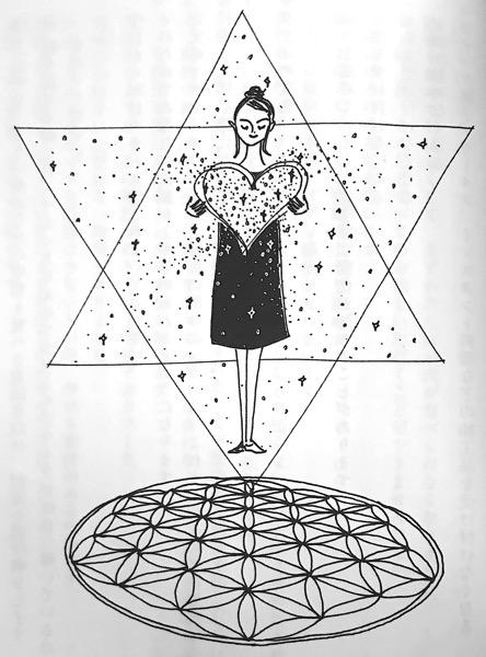 図2−4 マカバ統合④ エナの超シンプルな生き方 STEP2 第3章