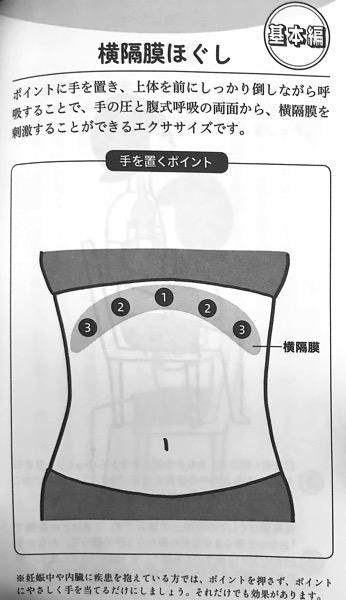 図5 1 横隔膜ほぐし 基本編 ① 横隔膜ほぐし 第3章