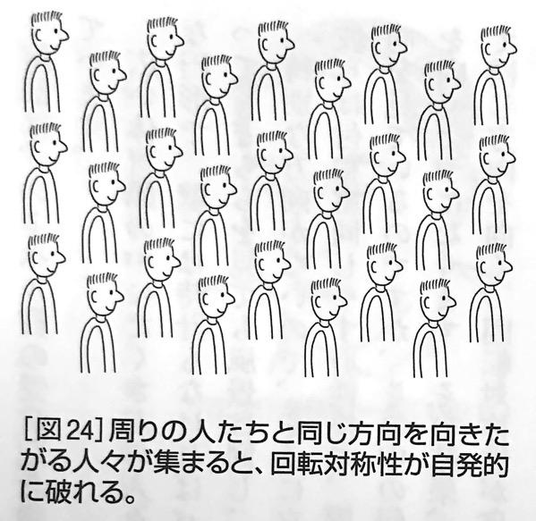図24 周りの人たちと同じ方向を向きたがる人々が集まると 強い力 と 弱い力 第5章